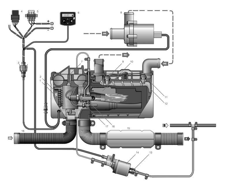 Eberspacher hydronic инструкция